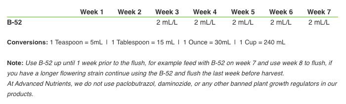 Advanced Nutrients B-52 Feeding Chart