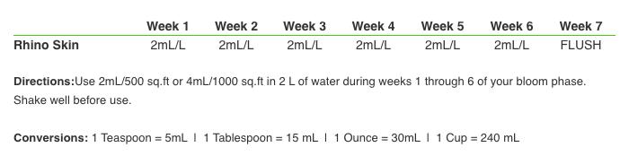 Advanced Nutrients Rhino Skin feeding chart