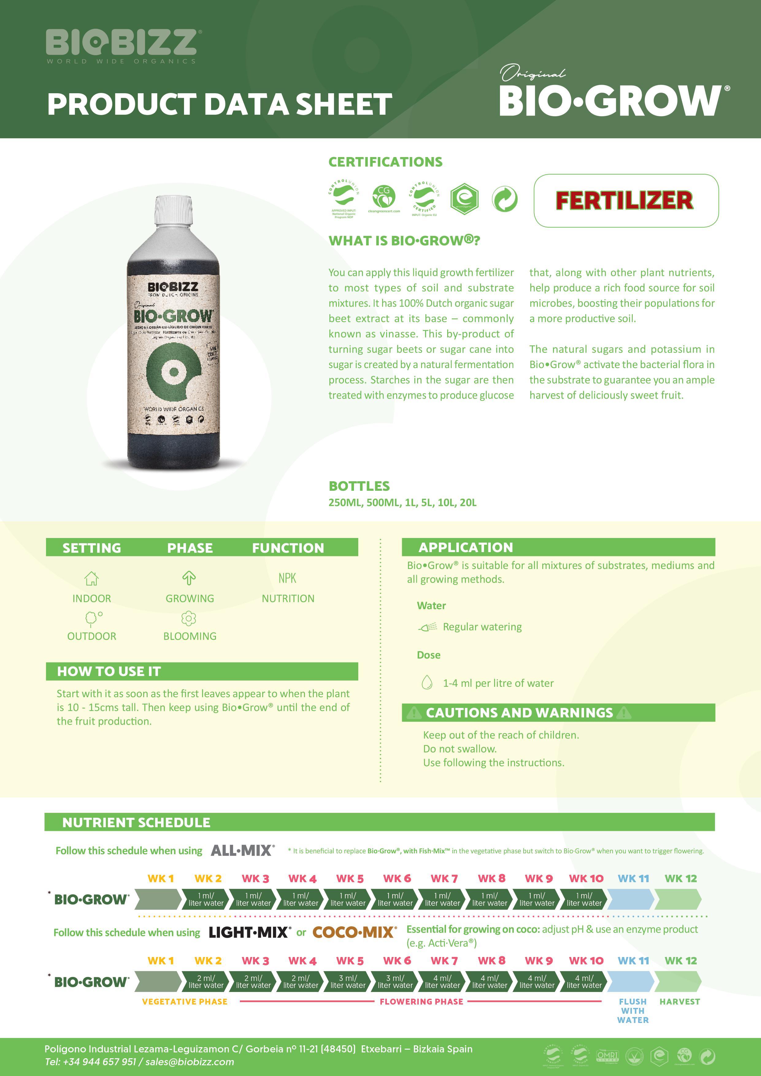 The Biobizz Bio-Grow feeding chart 2020