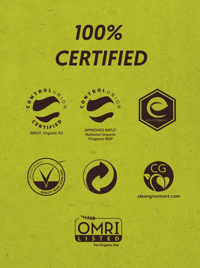 Biobizz Organic Certificates